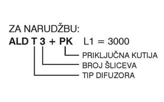 ALD T 3 PK